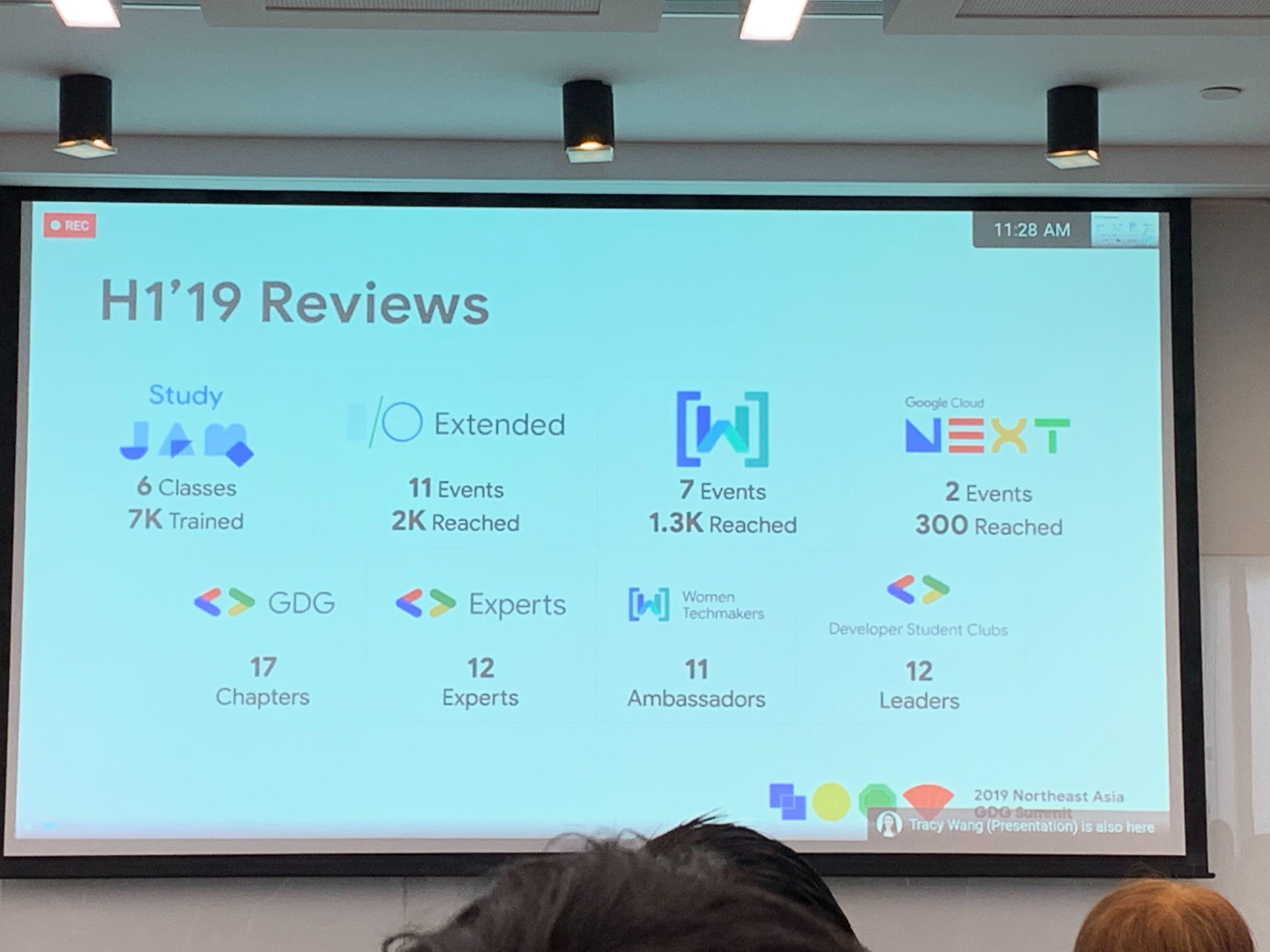 Regional Update에서 발표된 2019년 상반기 한국 GDG 커뮤니티의 성과